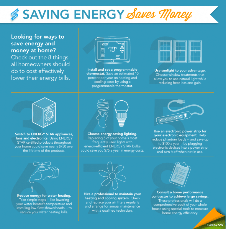 Energy reduction tips from the EIA